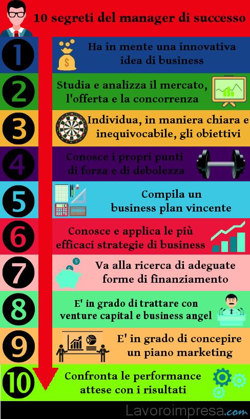 10 segreti del manager di successo