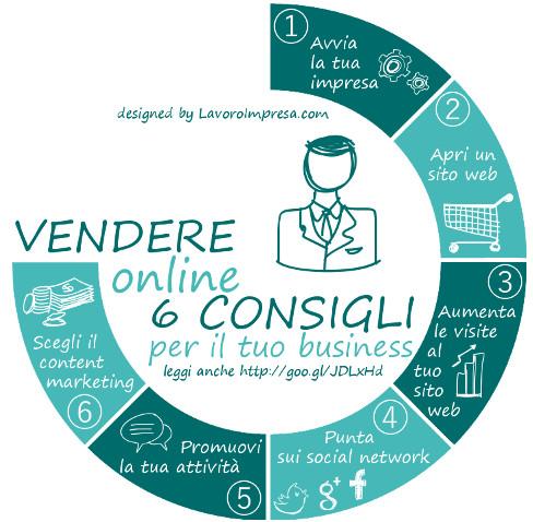Vendere online: 6 consigli per il tuo business