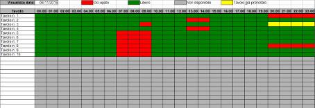Calendario Prenotazioni Hotel Excel.Gestione Ristorante Con Excel Lavoroimpresa Com