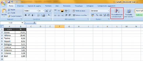 Formattazione condizionale con Excel