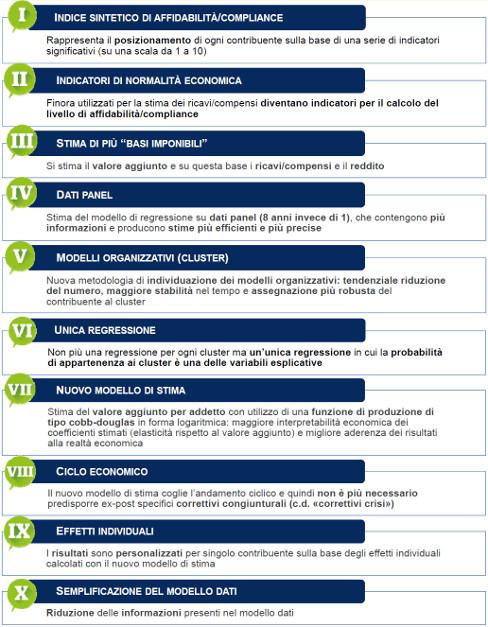 Inforgrafica indici sintetici affidabilità