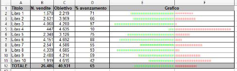 Funzioni Excel
